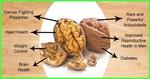 flat 67% off on  Ancy Natural Kashmiri Walnuts 500 Grams ( Pack Of 2X250Grams
