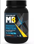 Whey Proteins at Upto 60% Off